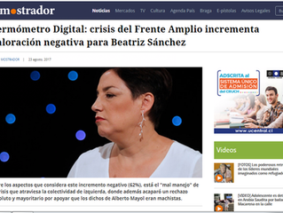 El Mostrador I #TermómetroDigital crisis del Frente Amplio incrementa valoración negativa para Beatr