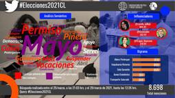 Proyecto que busca aplazar elecciones de abril causa reacciones en redes sociales