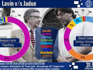 Presidenciables: Daniel Jadue y Joaquín Lavín en el tope de preferencias