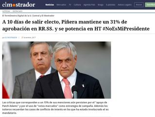 El Mostrador I #TermometroDigital: A 10 días de salir electo, Piñera mantiene un 31% de aprobación e