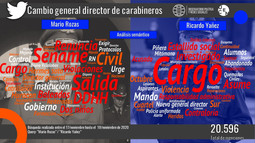 Cambio general director de Carabineros: internautas reaccionan en redes sociales