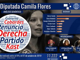 Diputados de Renovación Nacional piden la salida de Camila Flores: Internautas reaccionan