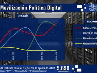 Movilización política digital: #40Horas se posicionó como el hashtag con mas menciones