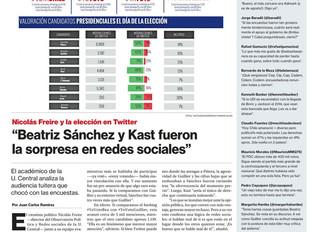 """La Segunda I """"Beatriz Sánchez y Kast fueron la sorpresa en redes sociales"""""""