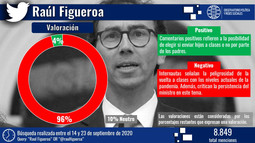 Rechazo causó dichos del ministro Figueroa