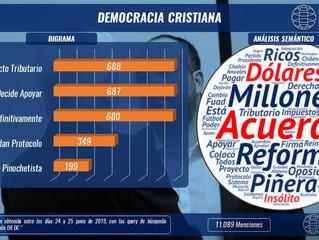 Reforma Tributaria: Acuerdo entre Gobierno y Democracia Cristiana generó críticas en el territorio p