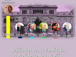 Elecciones Primarias Argentina: cifras dejaron sorprendentes resultados
