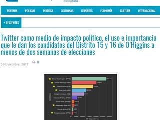 El Cachapoal I Twitter como medio de impacto político, el uso e importancia que le dan los candidato