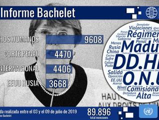 Crisis en Venezuela: informe que presentó Bachelet generó una serie de comentarios en redes sociales