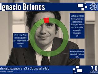 Positiva reacción en RR. SS causó el ministro de Hacienda Ignacio Briones