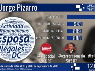 Vinculan a esposa del senador Jorge Pizarro con negocios de tragamonedas: Internautas reaccionan