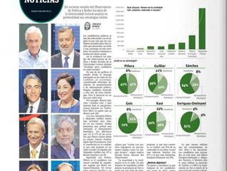 Publimetro I Candidatos presidenciales: Así se mueven en las redes sociales