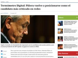 #TermómetroDigital: Piñera vuelve a posicionarse como el candidato más criticado en redes