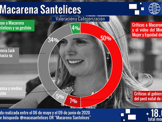 Macarena Santelices y la renuncia al Ministerio de la Mujer y Equidad de Género
