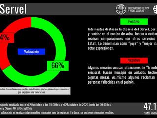 Servel: positiva valoración en redes sociales posterior al Plebiscito