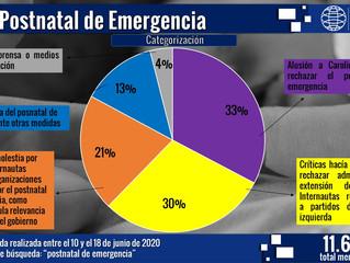 Postnatal de Emergencia y su rechazo causa discusión en RR.SS.