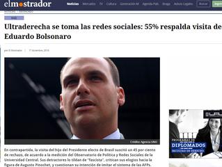 El Mostrador | Ultraderecha se toma las redes sociales: 55% respalda visita de Eduardo Bolsonaro