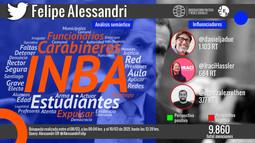 Denuncian a Felipe Alessandri por crear red para delatar a alumnos del INBA