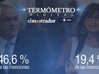 EL MOSTRADOR I Sebastián Piñera y Javiera Blanco: los dos políticos más mencionados en la red junto