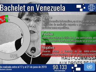 Visita de Bachelet a Venezuela generó masiva conversación en redes sociales