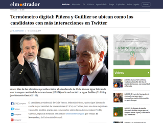 El Mostrador I #TermómetroDigital: Piñera y Guillier se ubican como los candidatos con más interacci