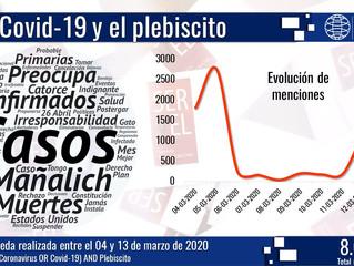 La propagación del COVID-19 y el plebiscito de abril