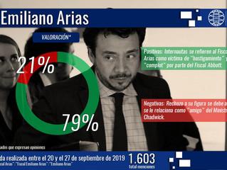 Formalizan a Emiliano Arias ex fiscal de Rancagua