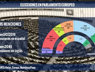 Elecciones en Parlamento Europeo rompen hegemonía de partidos tradicionales y menciones en Twitter f
