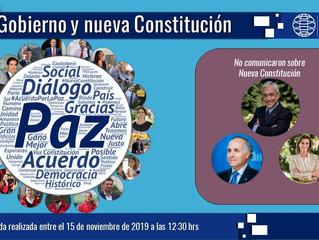 Gobierno y nueva Constitución