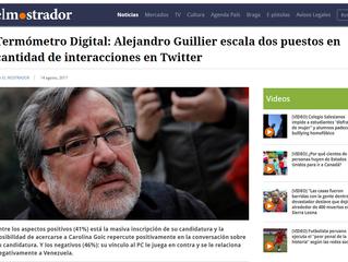 El Mostrador I #TermómetroDigital: Alejandro Guillier escala dos puestos en cantidad de interaccione