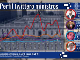 Cambio de gabinete: Conoce el perfil twittero de los nuevos ministros designados por el Presidente S