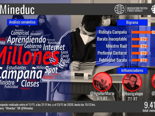 Critica al Mineduc en RR. SS por millonaria campaña publicitaria
