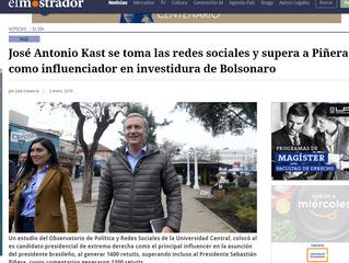 El Mostrador | José Antonio Kast se toma las redes sociales y supera a Piñera como influenciador en