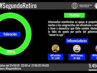 Internautas comentan respecto del segundo retiro del 10% de las AFPs