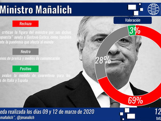 COVID-19 y Gustavo Gatica: ajetreados días del ministro Mañalich