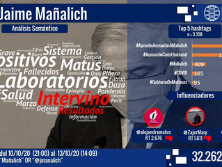 Acusación constitucional sobre ex ministro Mañalich genera interacción en RRSS