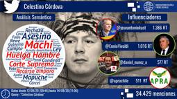 Araucanía: Celestino Córdova anuncia huelga de hambre seca y genera controversia en redes sociales