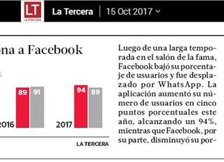 ¿Sabías que WhatsApp está destronando a Facebook? Lo comenta Nicolás Freire Director del Observatori