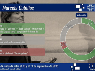Internautas evaluaron positivamente a ministra Marcela Cubillos en el marco de acusación constitucio