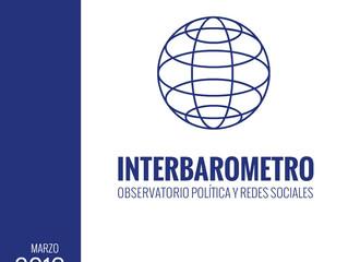 Informe Interbarómetro MARZO 2018