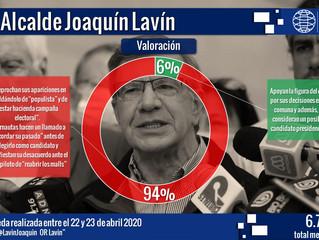 Aparición de Joaquín Lavín en tv generó rechazo en las RR.SS