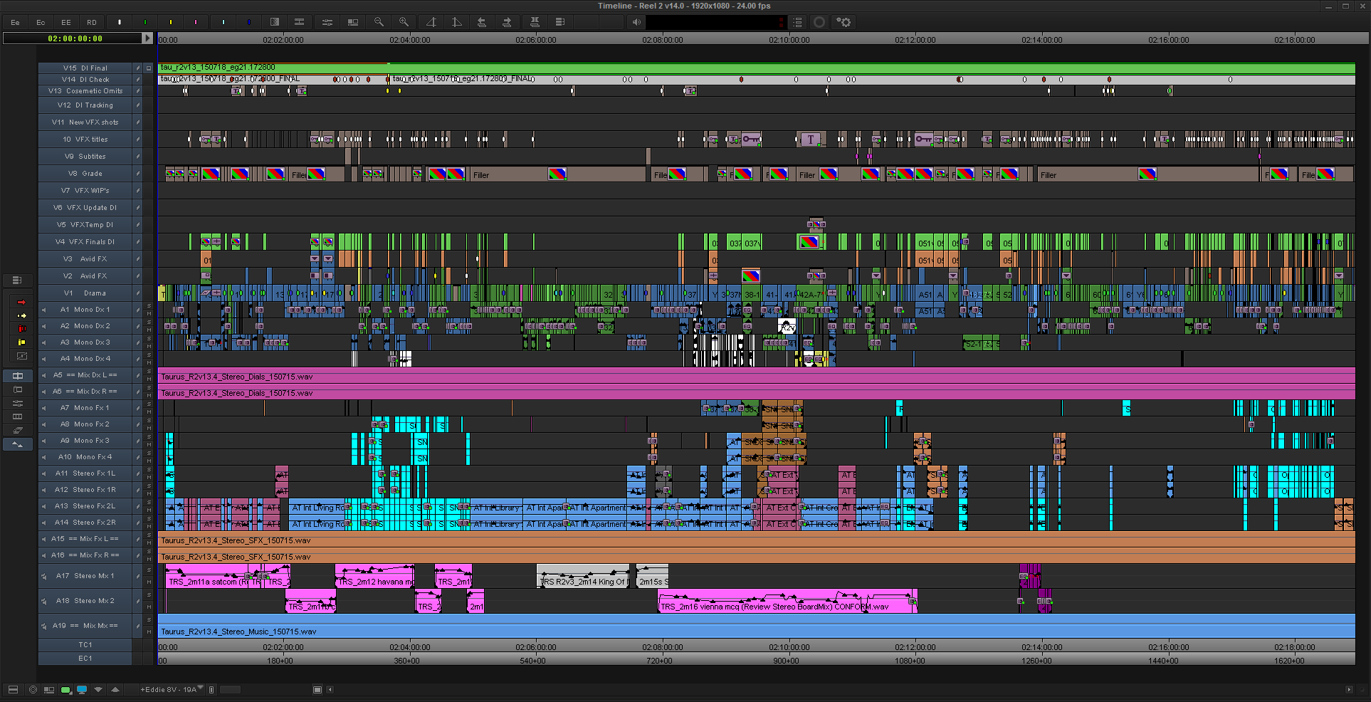 Taurus-Final-Reel-2-Avid-MC-Timeline