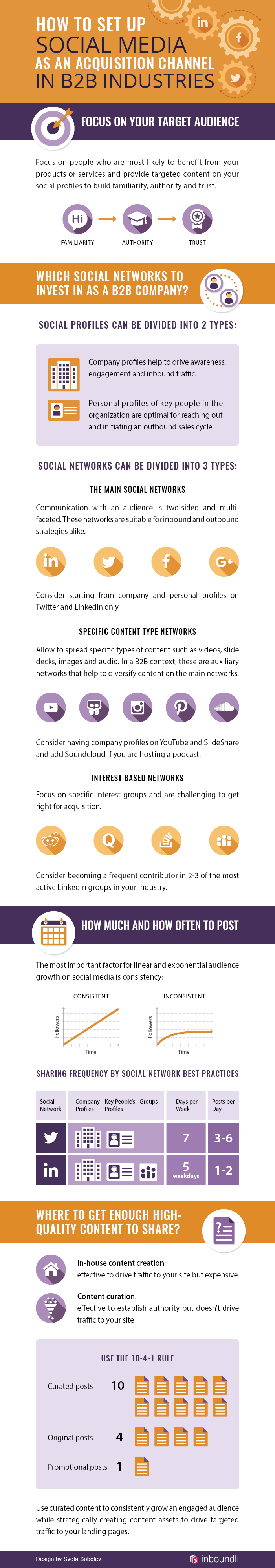 Infographic showing how to setup social media channels as a B2B company