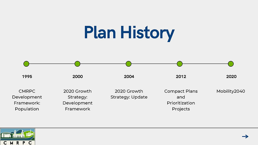 Plan History - CMRPC Development Framework, 2020 Growth Strategy, Compact Plans, Mobility 2040