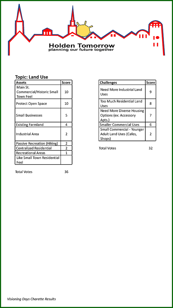 Visioning Day Results_Page_3.png
