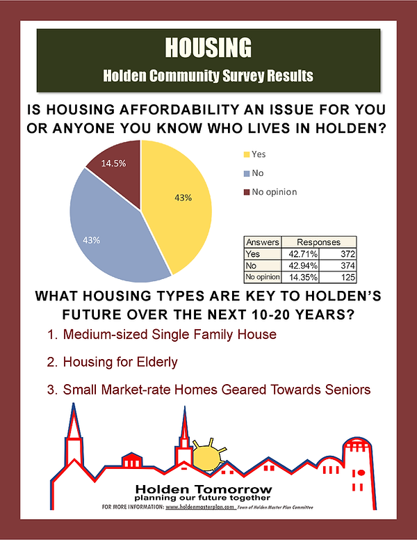 SurveyPosters_Housing.png
