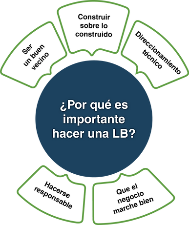 por que es imp_LB.png