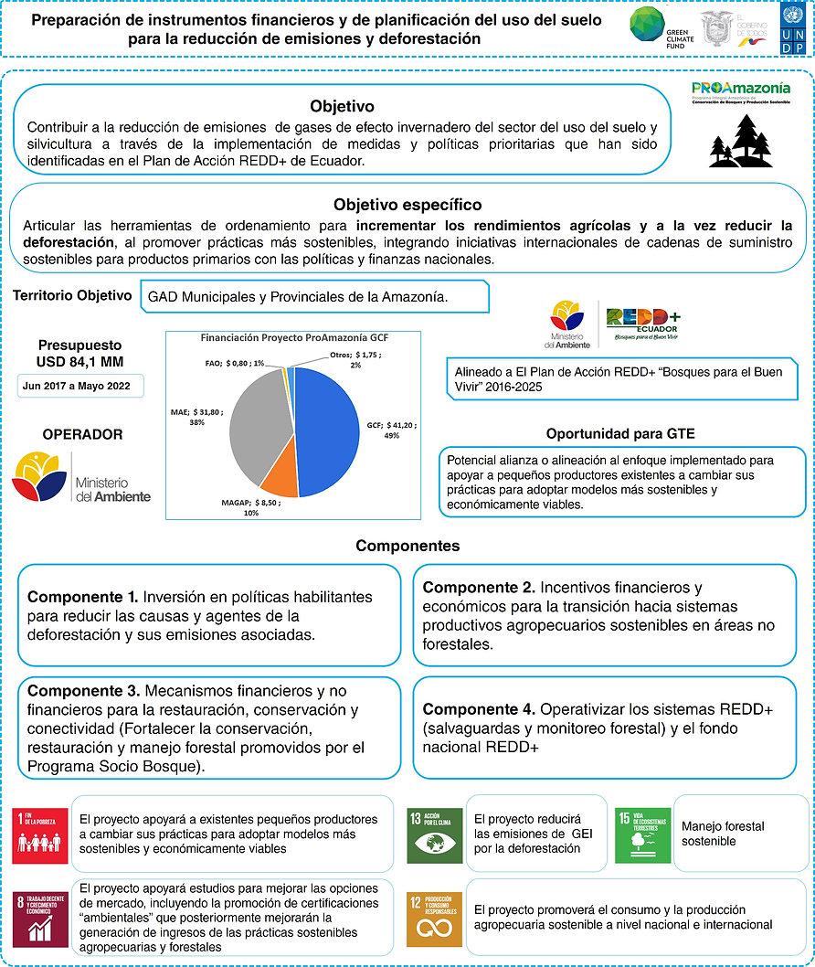 5PREPARACIÓN_DE_INSTRUMENTOS_FINANCIEROS