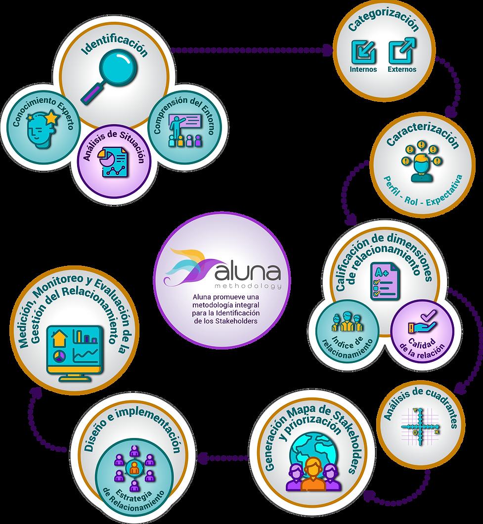 diagrama-stakeholders.png