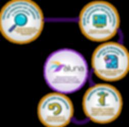 inversion-social.png